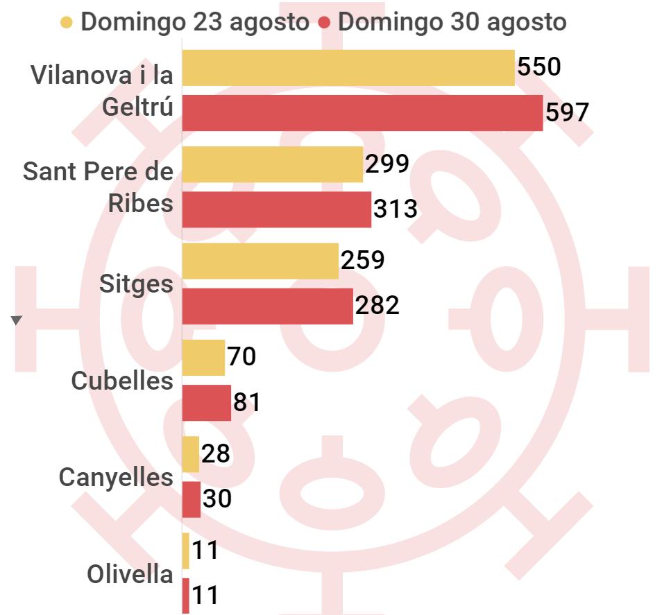 casos covid coronavirus comarca ggaraf